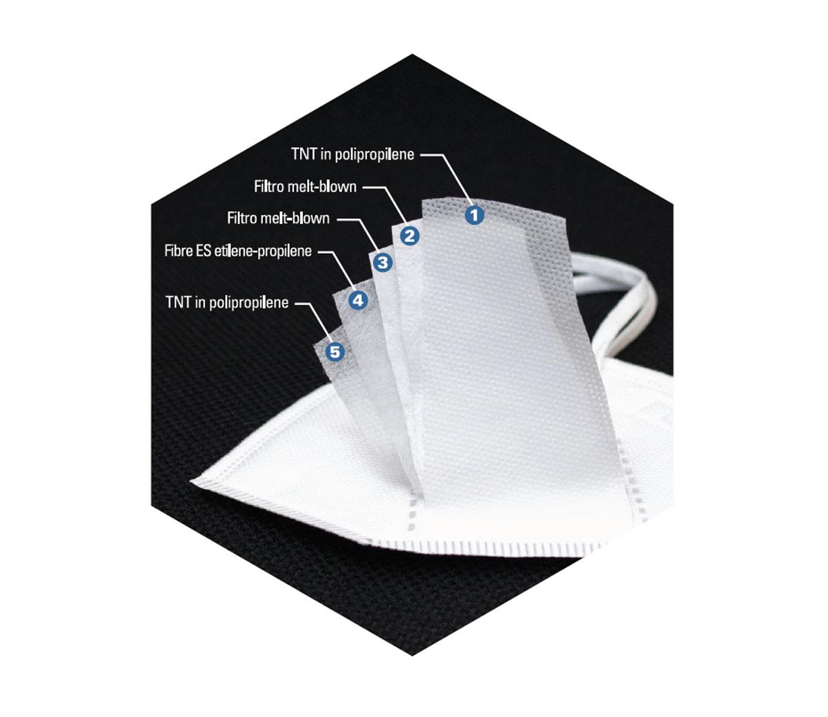 Atemschutzmaske FFP2 - Packung zu 10 Stück Farbe weiß / CE 2163 | EU 2016/425